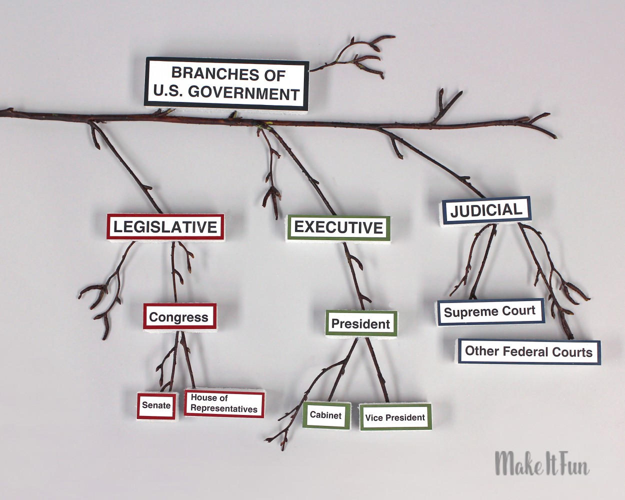 BranchesOfGovt.2T with Watermark